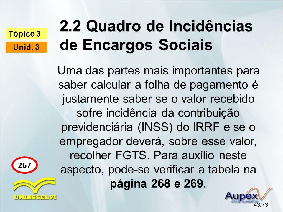 2.2 Quadro de Incidências de Encargos Sociais