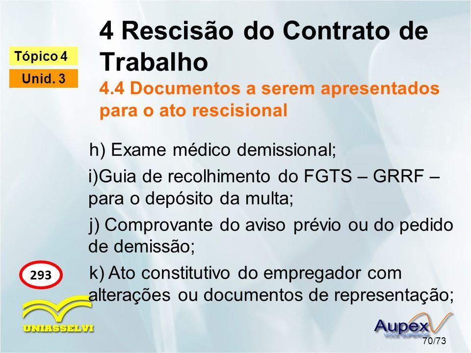 4 Rescisão do Contrato de Trabalho 4