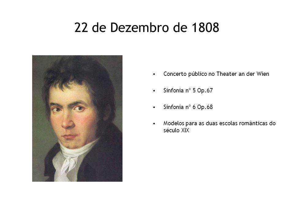 22 de Dezembro de 1808 Concerto público no Theater an der Wien