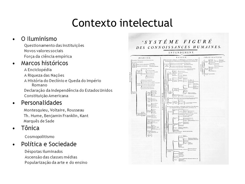 Contexto intelectual O Iluminismo Marcos históricos Personalidades