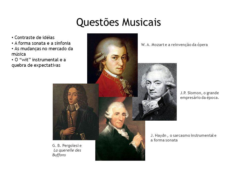 Questões Musicais Contraste de idéias A forma sonata e a sinfonia