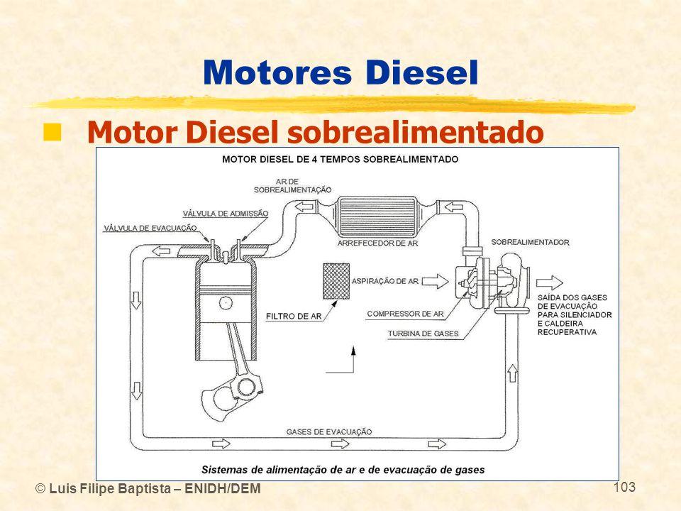 Motores Diesel Motor Diesel sobrealimentado