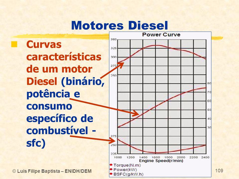 Motores Diesel Curvas características de um motor Diesel (binário, potência e consumo específico de combustível -sfc)