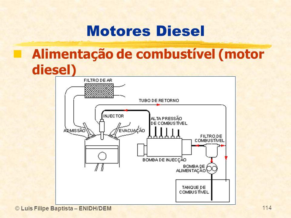 Motores Diesel Alimentação de combustível (motor diesel)