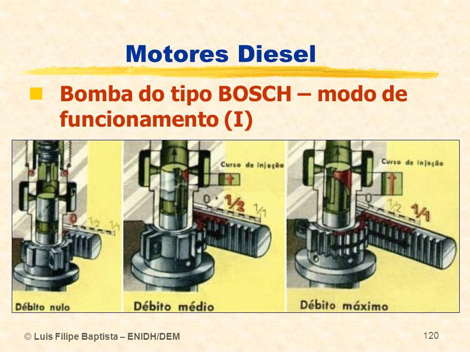 Motores Diesel Bomba do tipo BOSCH – modo de funcionamento (I)