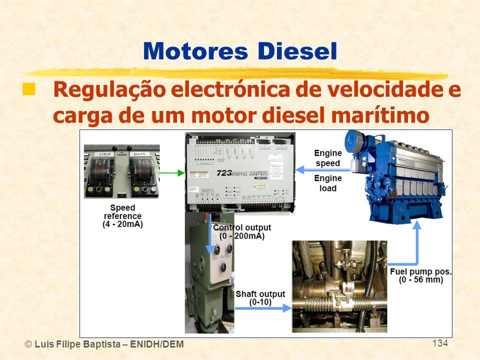 Motores Diesel Regulação electrónica de velocidade e carga de um motor diesel marítimo.