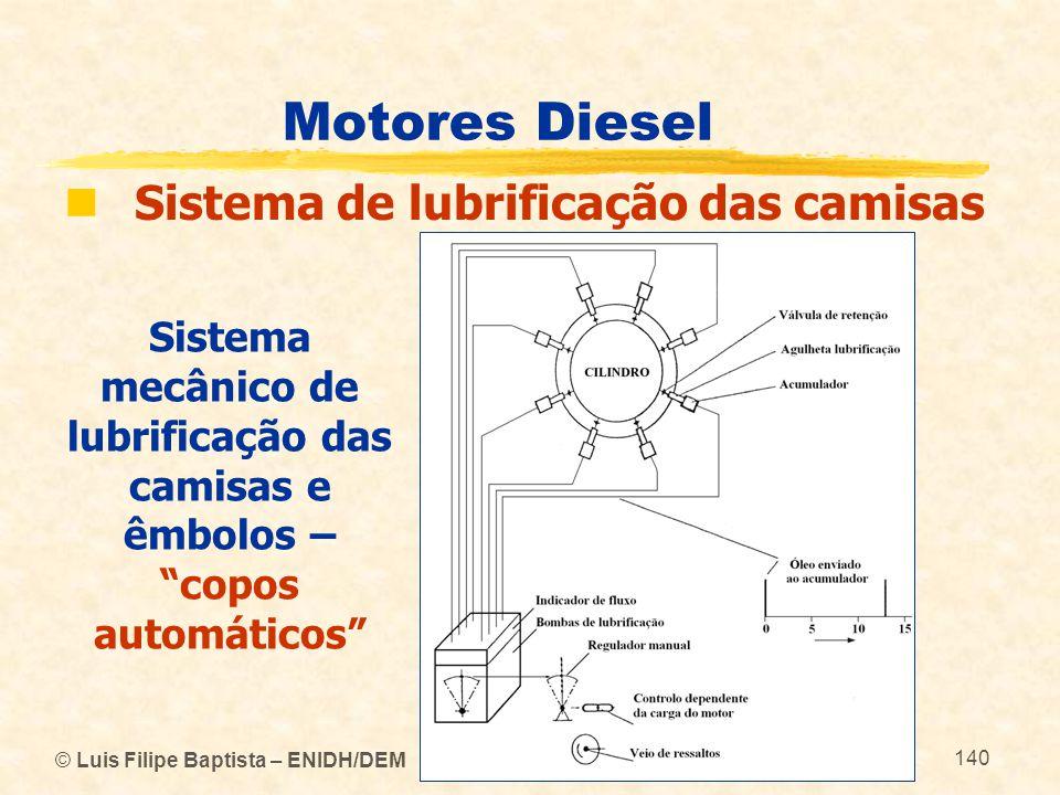 Motores Diesel Sistema de lubrificação das camisas