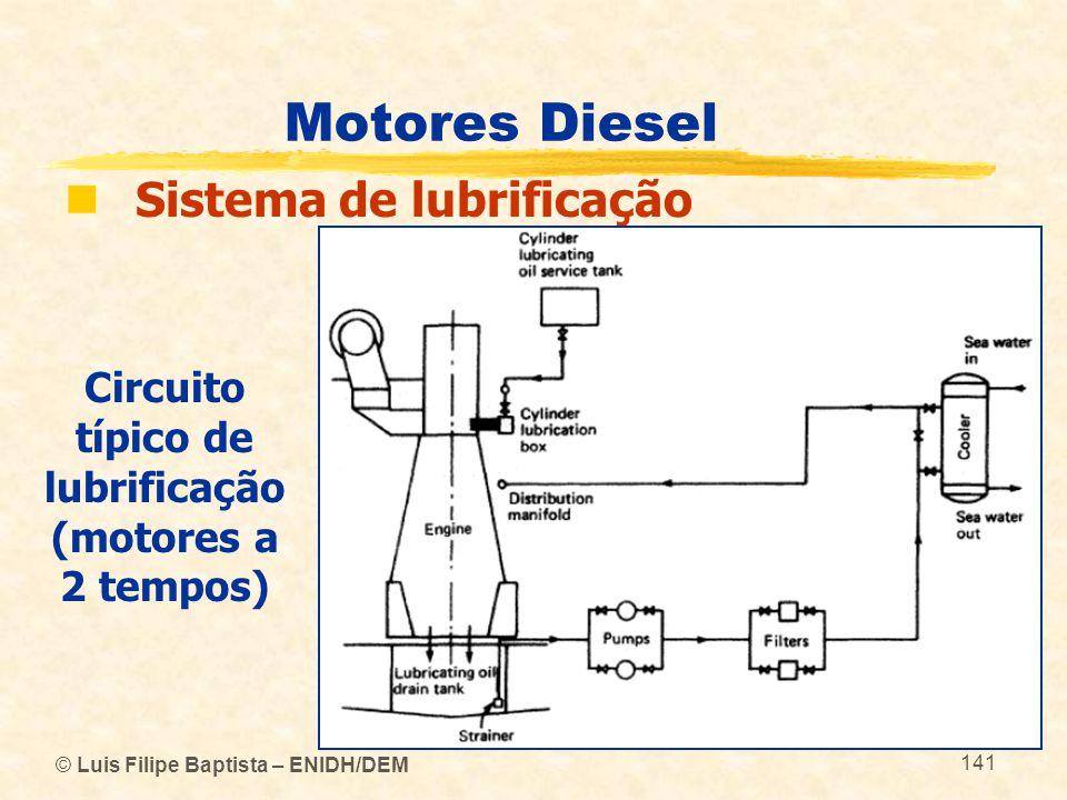 Circuito típico de lubrificação (motores a 2 tempos)