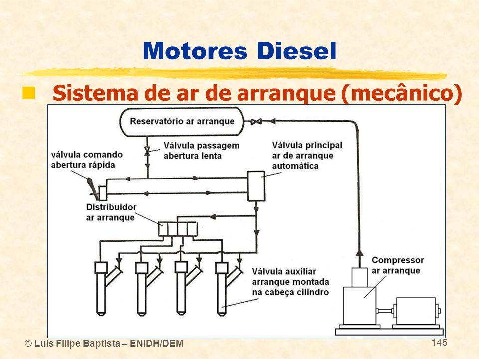 Motores Diesel Sistema de ar de arranque (mecânico)