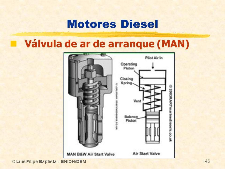 Motores Diesel Válvula de ar de arranque (MAN)