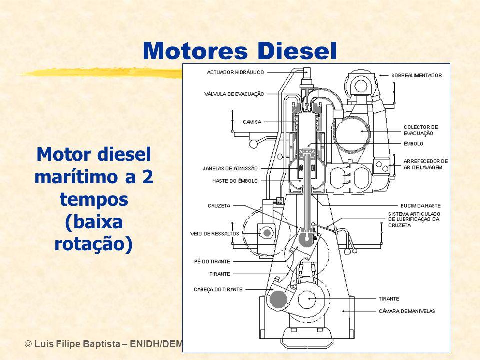 Motor diesel marítimo a 2 tempos (baixa rotação)