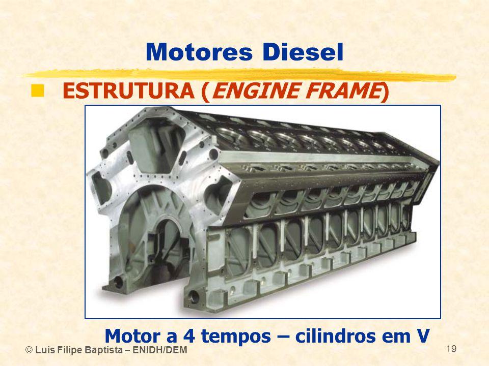 Motor a 4 tempos – cilindros em V
