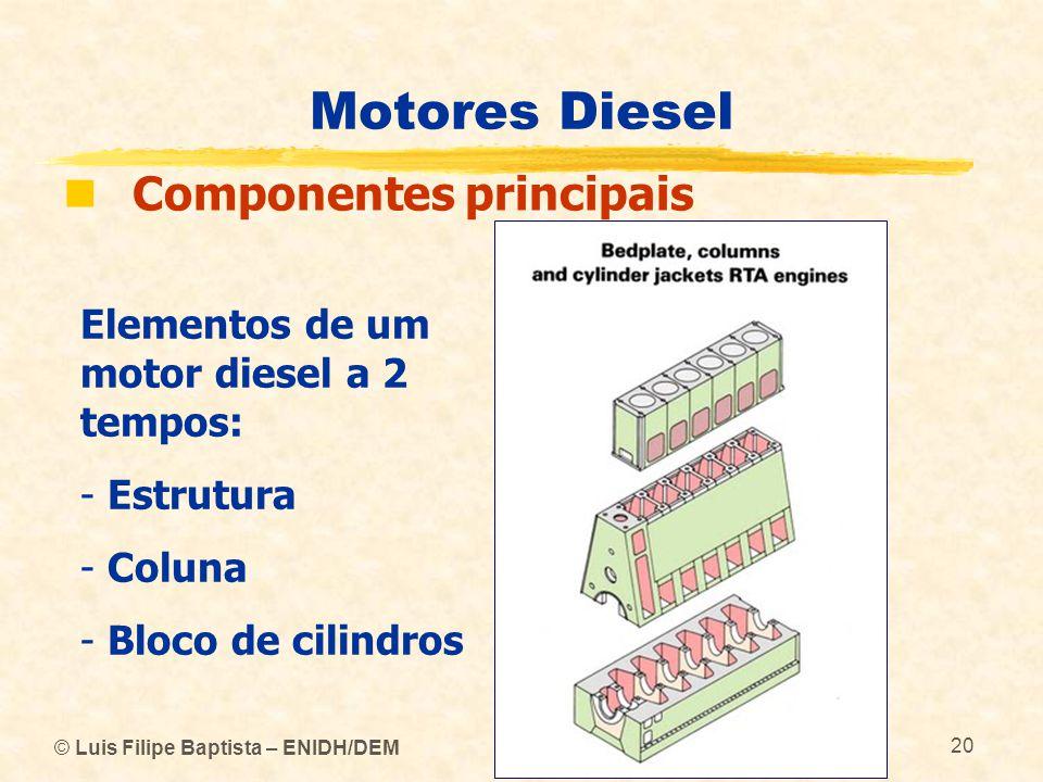 Motores Diesel Componentes principais