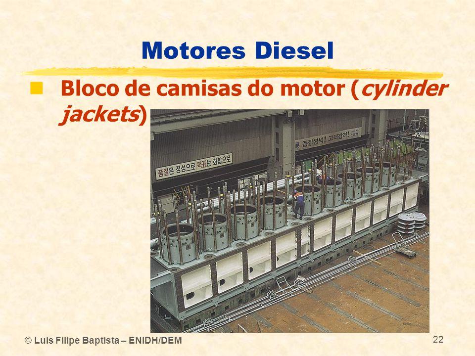 Motores Diesel Bloco de camisas do motor (cylinder jackets)