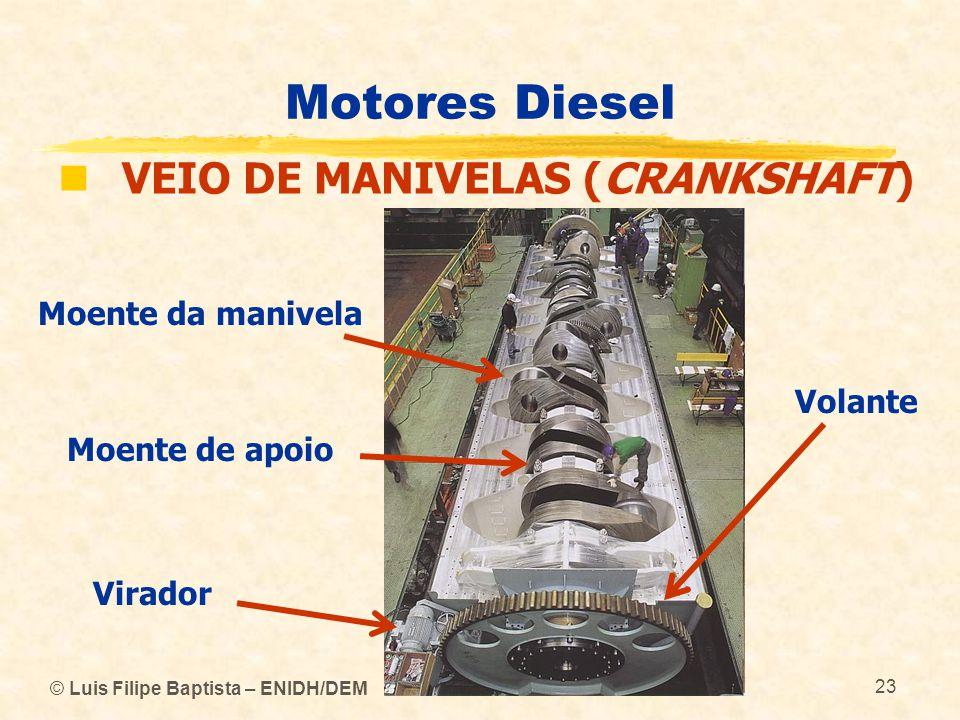 Motores Diesel VEIO DE MANIVELAS (CRANKSHAFT) Moente da manivela