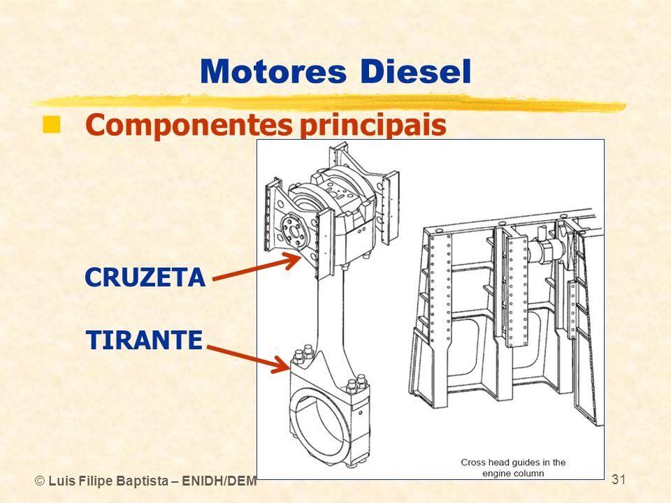Motores Diesel Componentes principais CRUZETA TIRANTE
