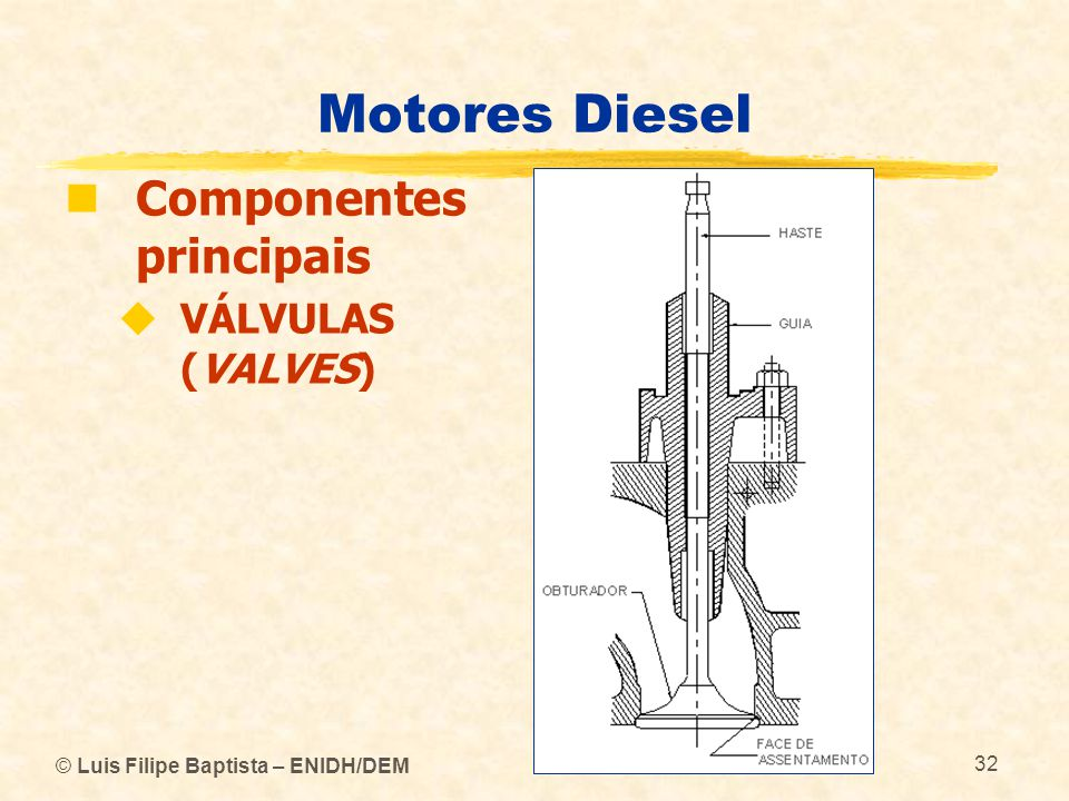 Motores Diesel Componentes principais VÁLVULAS (VALVES)