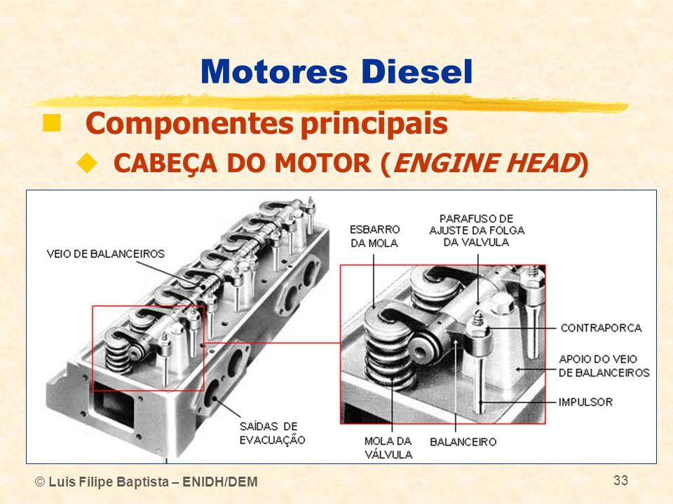 Motores Diesel Componentes principais CABEÇA DO MOTOR (ENGINE HEAD)
