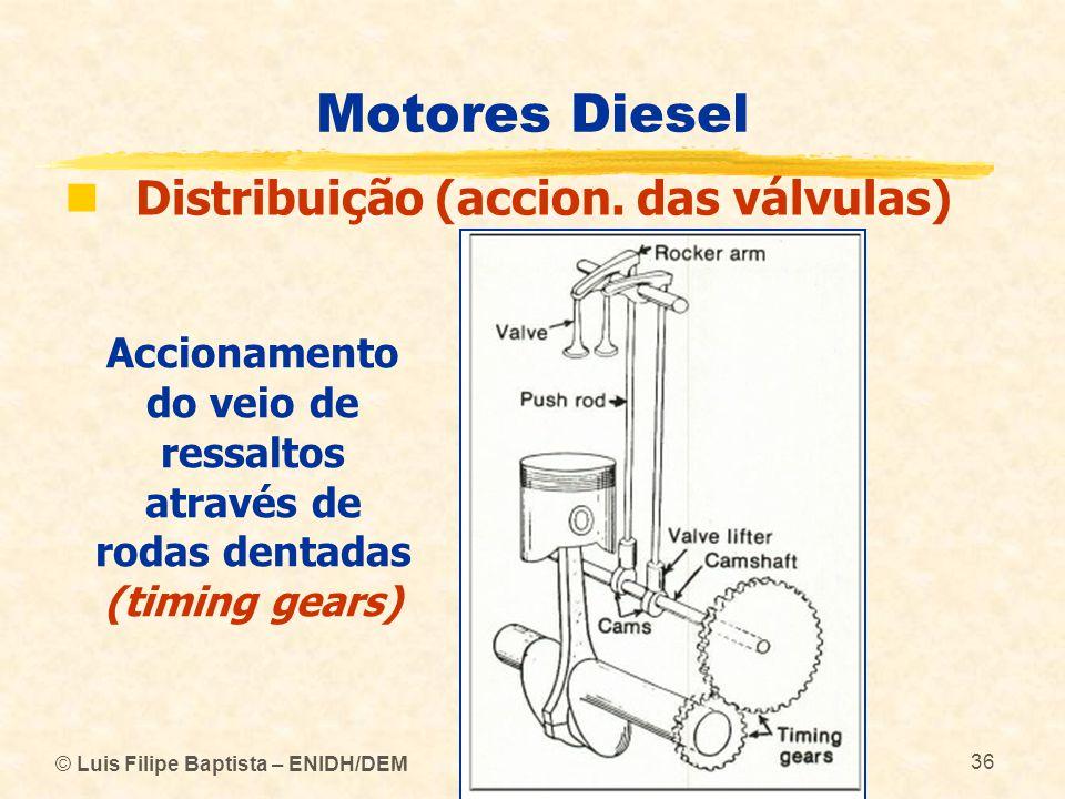 Motores Diesel Distribuição (accion. das válvulas)