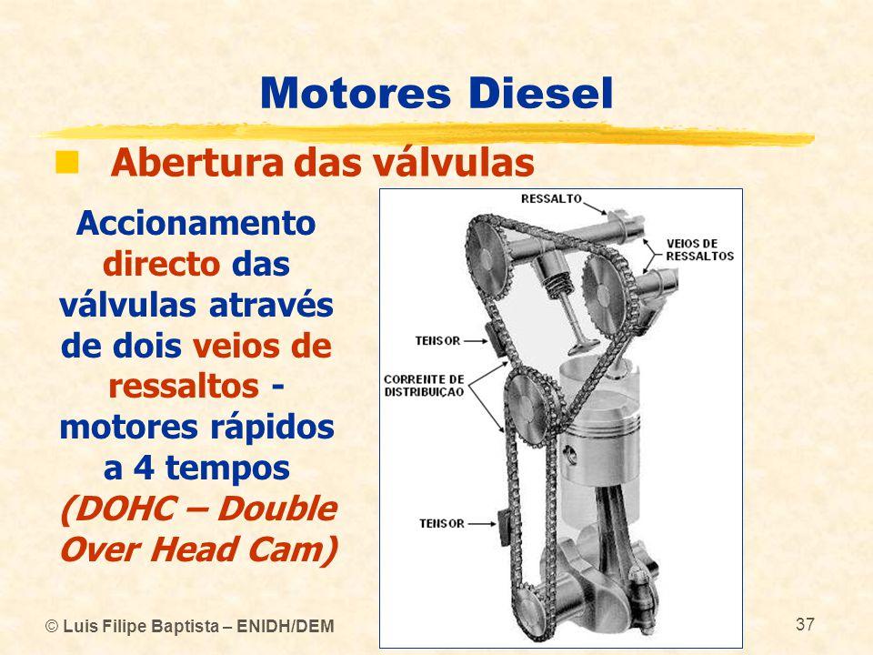 Motores Diesel Abertura das válvulas