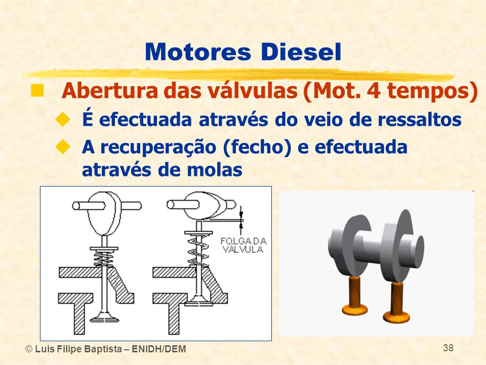 Motores Diesel Abertura das válvulas (Mot. 4 tempos)