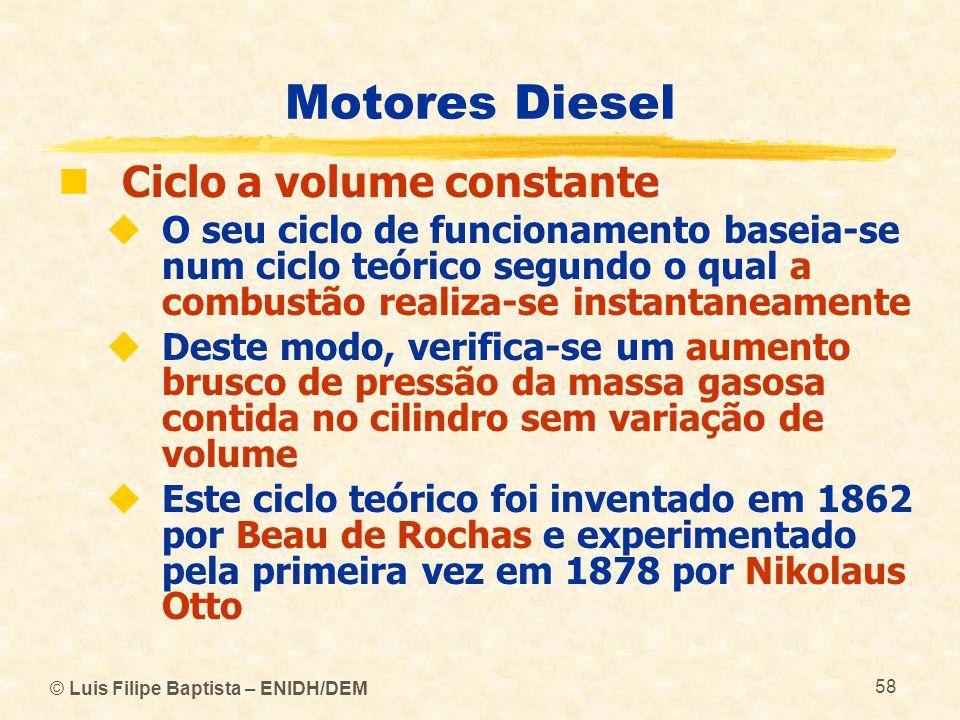 Motores Diesel Ciclo a volume constante