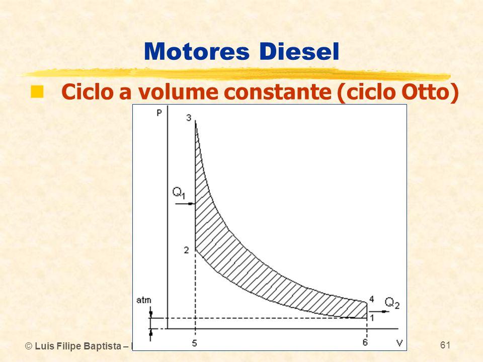Motores Diesel Ciclo a volume constante (ciclo Otto)