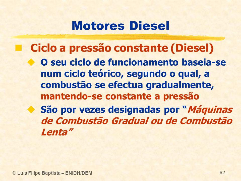 Motores Diesel Ciclo a pressão constante (Diesel)