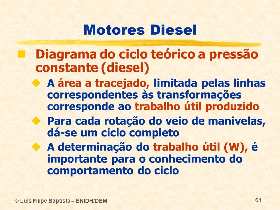 Motores Diesel Diagrama do ciclo teórico a pressão constante (diesel)