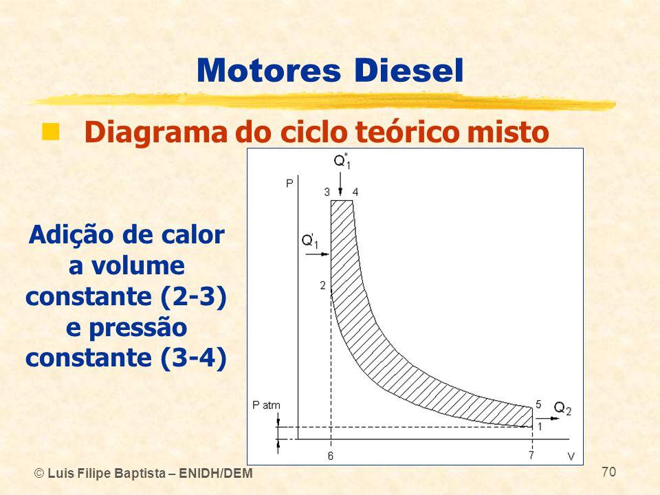 Adição de calor a volume constante (2-3) e pressão constante (3-4)