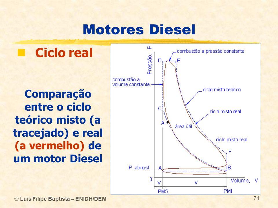 Motores Diesel Ciclo real