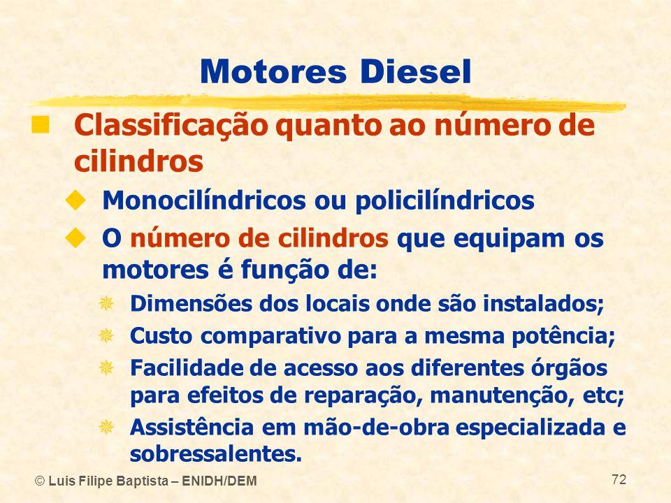 Motores Diesel Classificação quanto ao número de cilindros