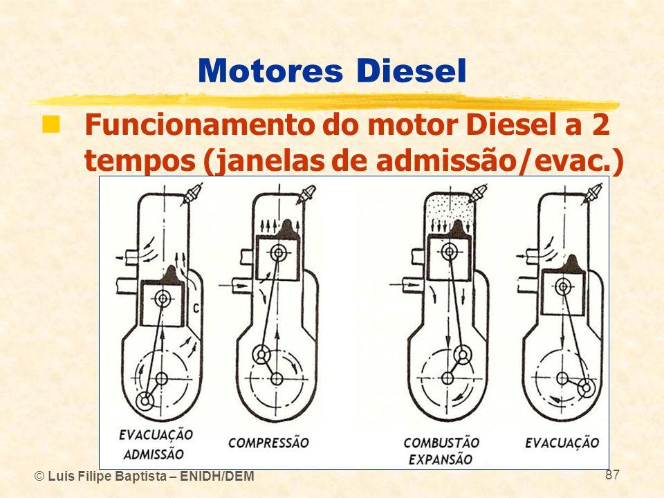 Motores Diesel Funcionamento do motor Diesel a 2 tempos (janelas de admissão/evac.) © Luis Filipe Baptista – ENIDH/DEM.
