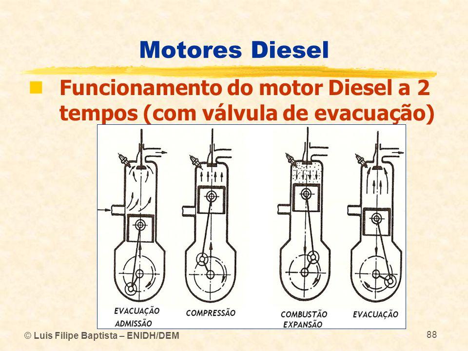 Motores Diesel Funcionamento do motor Diesel a 2 tempos (com válvula de evacuação) © Luis Filipe Baptista – ENIDH/DEM.