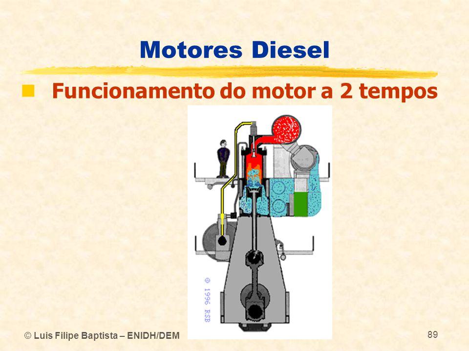 Motores Diesel Funcionamento do motor a 2 tempos