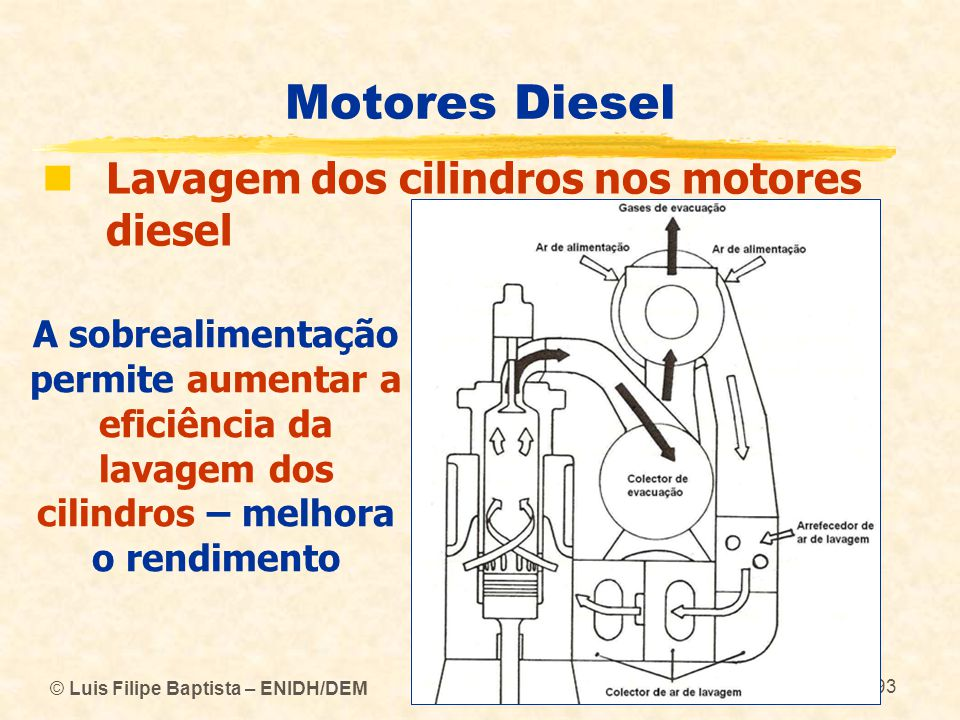 Motores Diesel Lavagem dos cilindros nos motores diesel
