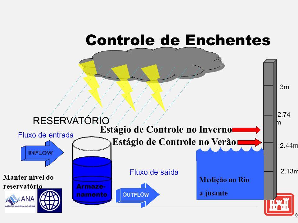 Controle de Enchentes RESERVATÓRIO Estágio de Controle no Inverno