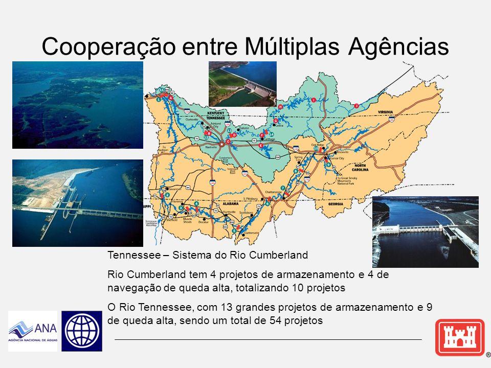 Cooperação entre Múltiplas Agências