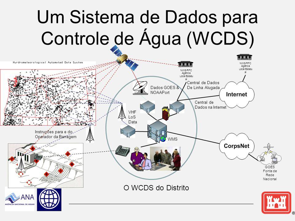 Um Sistema de Dados para Controle de Água (WCDS)