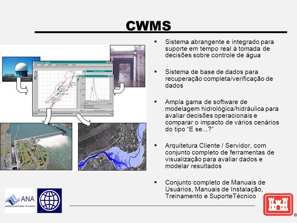 CWMS Sistema abrangente e integrado para suporte em tempo real à tomada de decisões sobre controle de água.