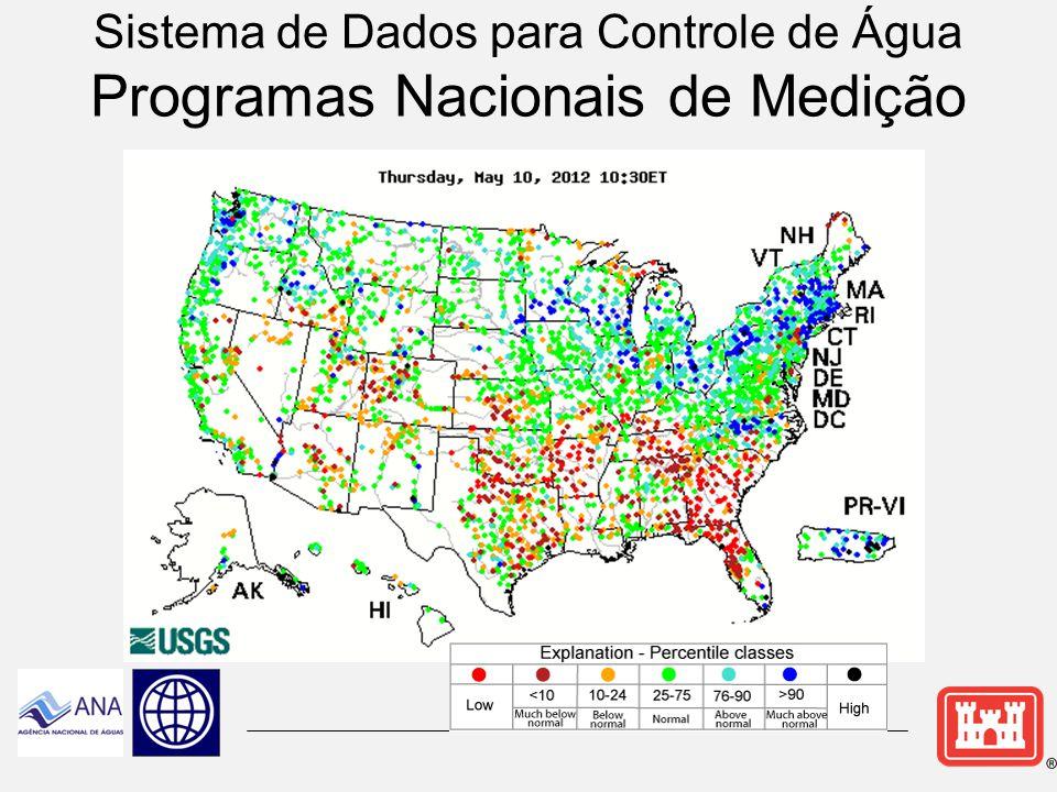 Sistema de Dados para Controle de Água Programas Nacionais de Medição
