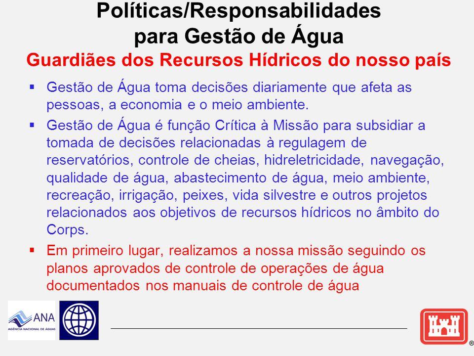 Políticas/Responsabilidades para Gestão de Água Guardiães dos Recursos Hídricos do nosso país