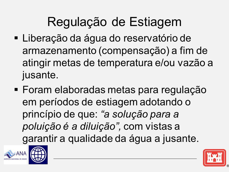 Regulação de Estiagem Liberação da água do reservatório de armazenamento (compensação) a fim de atingir metas de temperatura e/ou vazão a jusante.