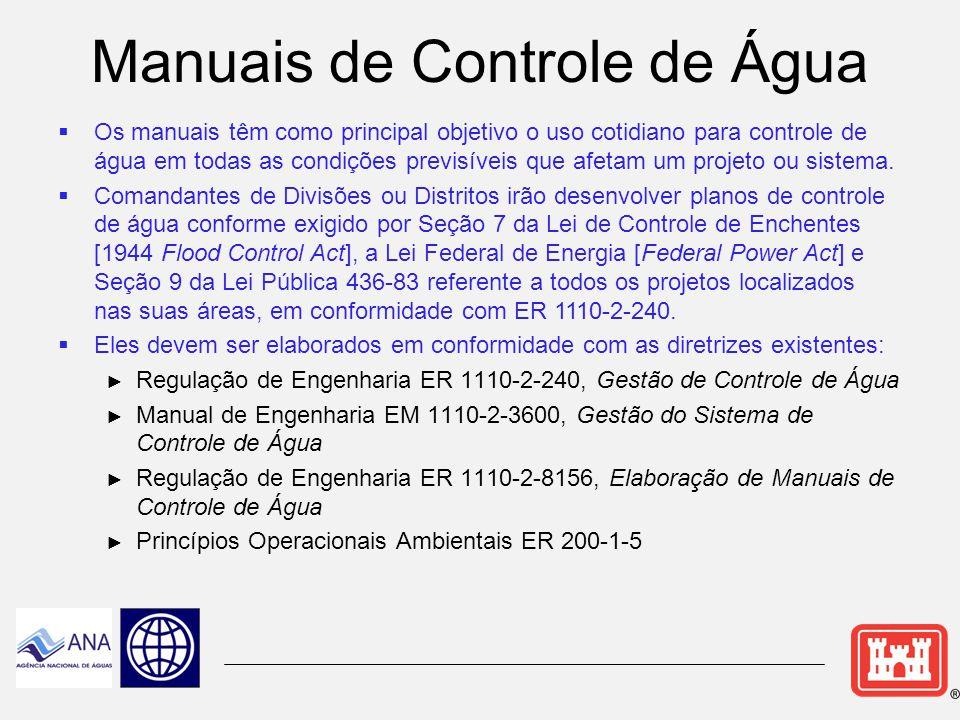 Manuais de Controle de Água