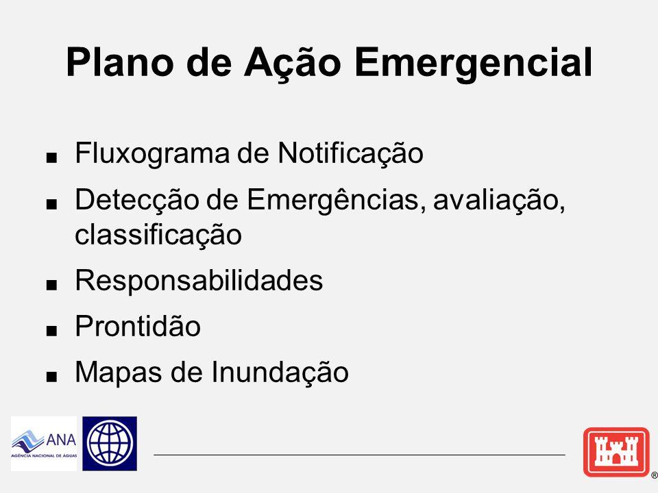 Plano de Ação Emergencial