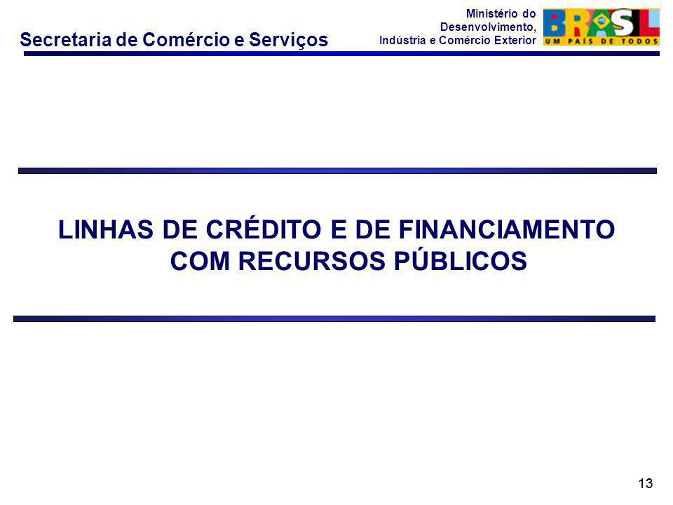 LINHAS DE CRÉDITO E DE FINANCIAMENTO COM RECURSOS PÚBLICOS