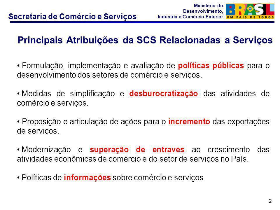 Principais Atribuições da SCS Relacionadas a Serviços