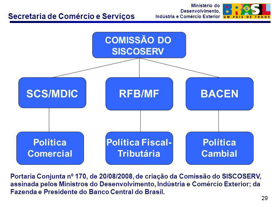Política Fiscal-Tributária