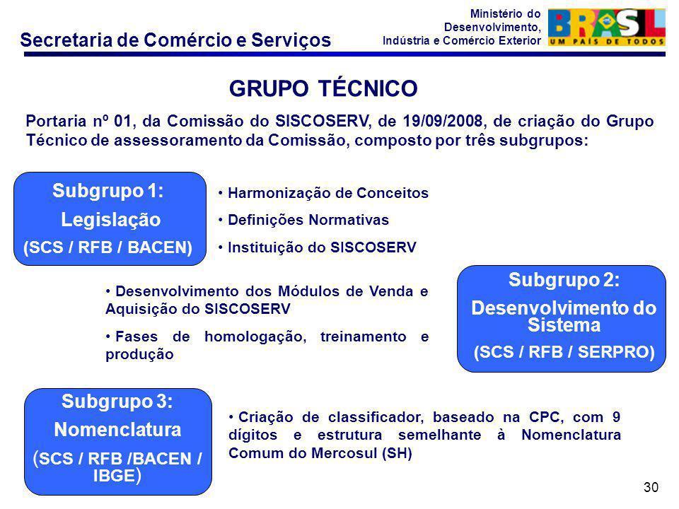GRUPO TÉCNICO Subgrupo 1: Legislação Subgrupo 2: