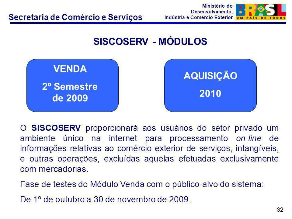 SISCOSERV - MÓDULOS VENDA 2º Semestre de 2009 AQUISIÇÃO 2010